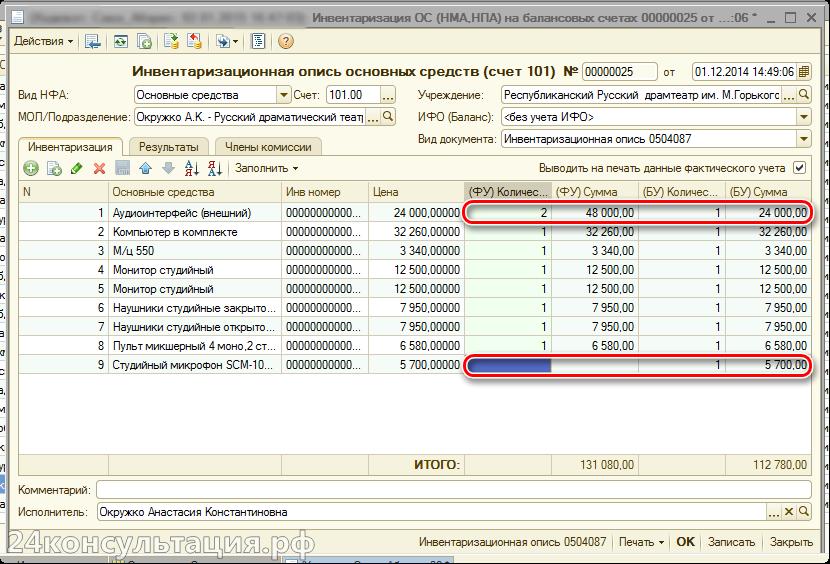 Инвентаризация ОС(НМА,НПА) на балансовых счетах