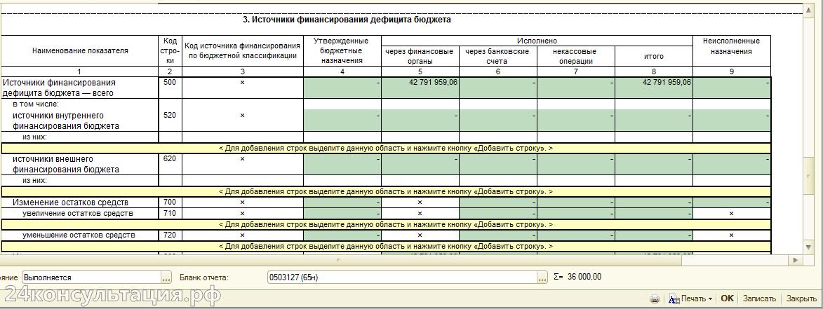 Форма 0503127 Источники финансирования дефицитов бюджета